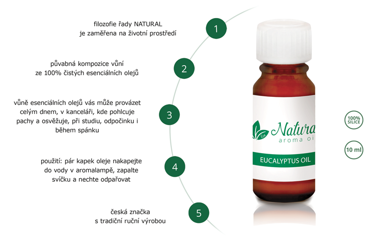 RADA_ECO_NATURAL_olej_popis_eucalyptus-oil