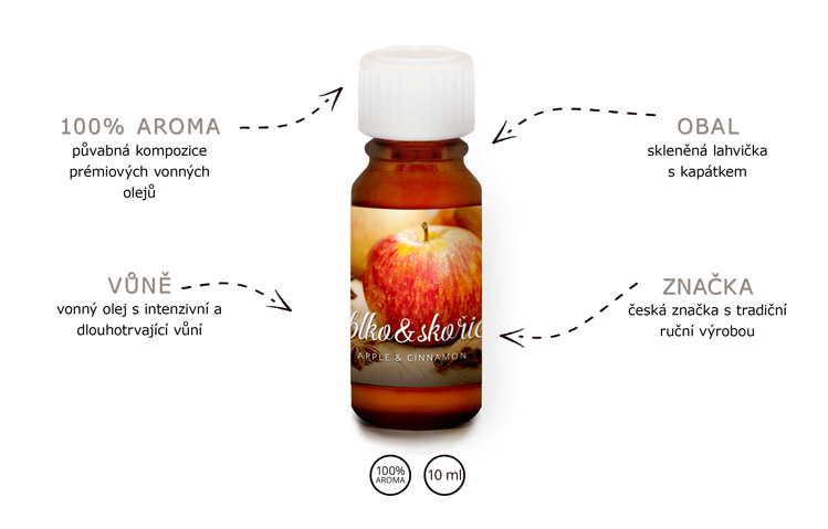 AROMA-OIL_popis_apple-cinnamon_new