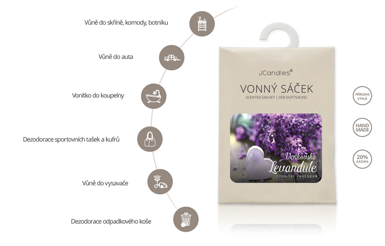 JCANDLES-VONNE-SACKY-popis-country-lavender